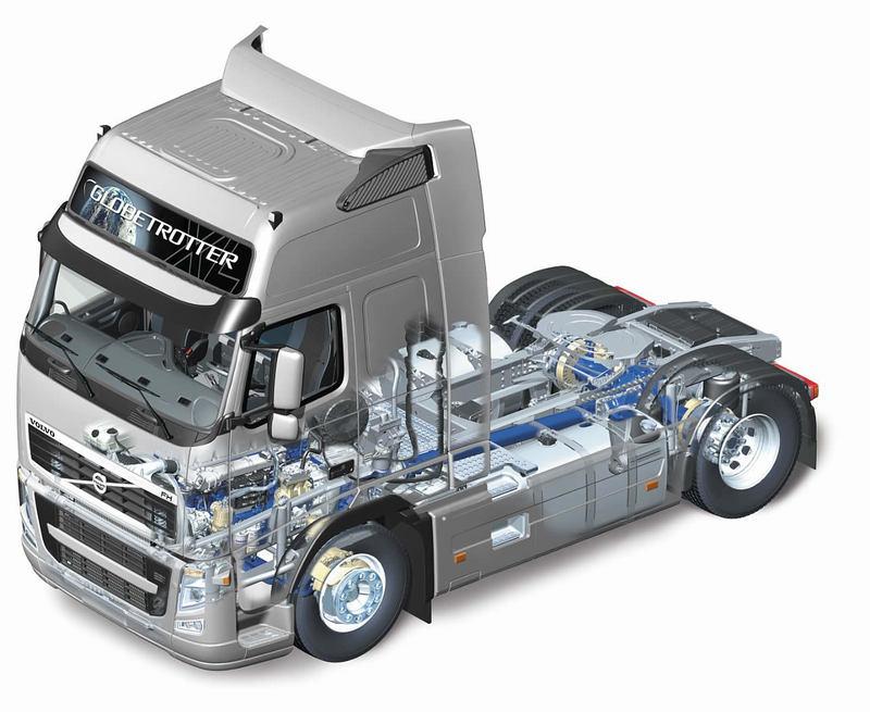 магазины для грузовиков автозапчастей